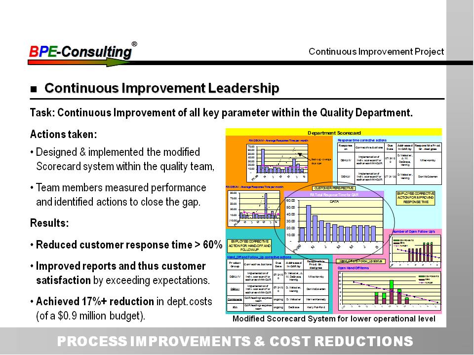 PROCESS IMPROVEMENTS & COST REDUCTIONS