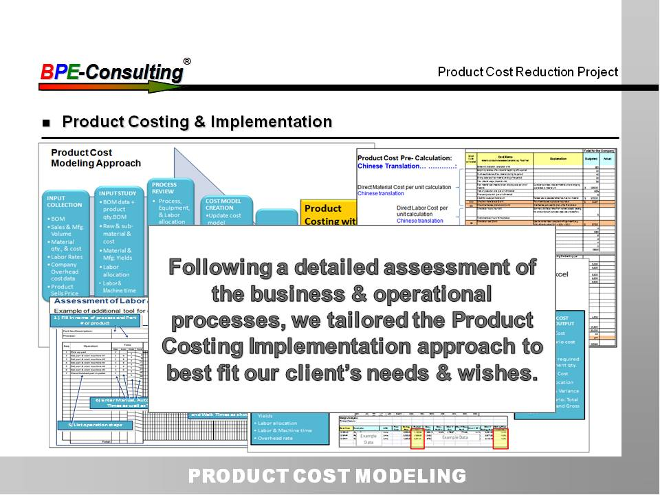 PRODUCT COST MODELING